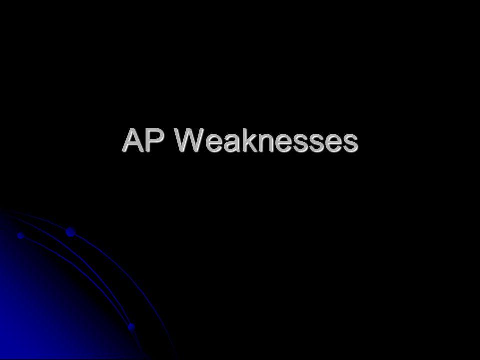 AP Weaknesses