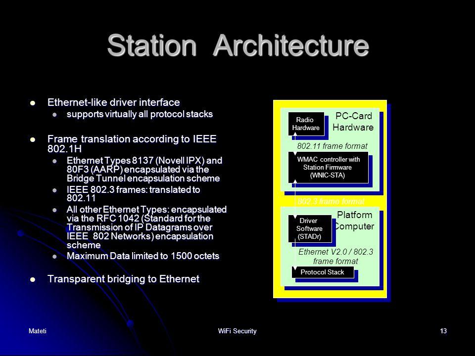 13 Station Architecture Ethernet-like driver interface Ethernet-like driver interface supports virtually all protocol stacks supports virtually all pr