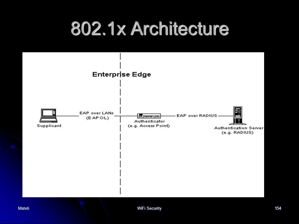 154 802.1x Architecture MatetiWiFi Security