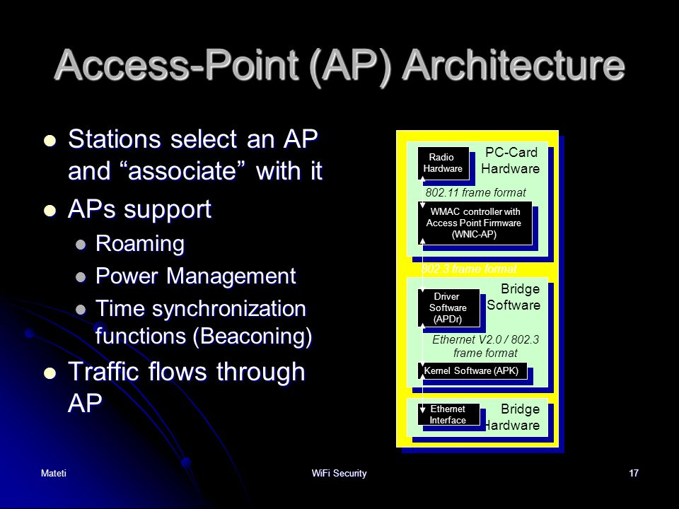 """17 Access-Point (AP) Architecture Stations select an AP and """"associate"""" with it Stations select an AP and """"associate"""" with it APs support APs support"""