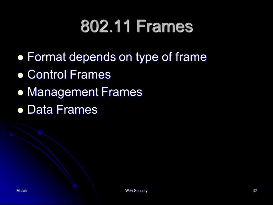32 802.11 Frames Format depends on type of frame Format depends on type of frame Control Frames Control Frames Management Frames Management Frames Dat