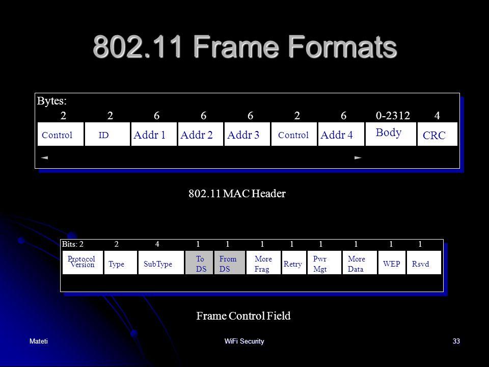 33 802.11 Frame Formats Frame Control Duration ID Addr 1Addr 2Addr 3Addr 4 Sequence Control CRC Frame Body 22666620-23124 802.11 MAC Header Bytes: Pro
