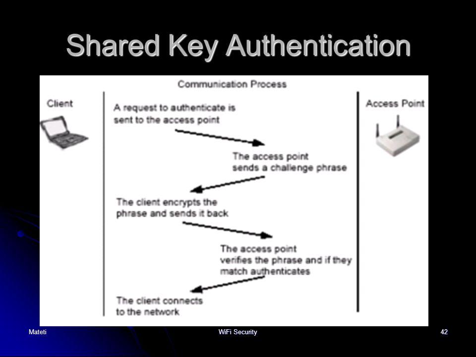 42 Shared Key Authentication MatetiWiFi Security
