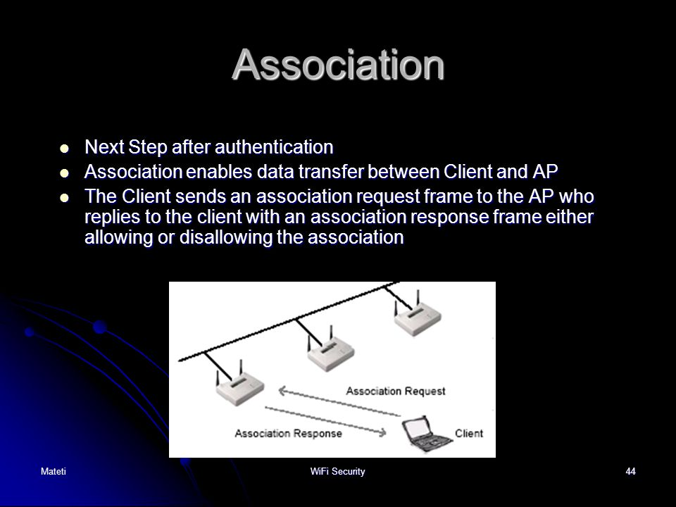 44 Association Next Step after authentication Next Step after authentication Association enables data transfer between Client and AP Association enabl