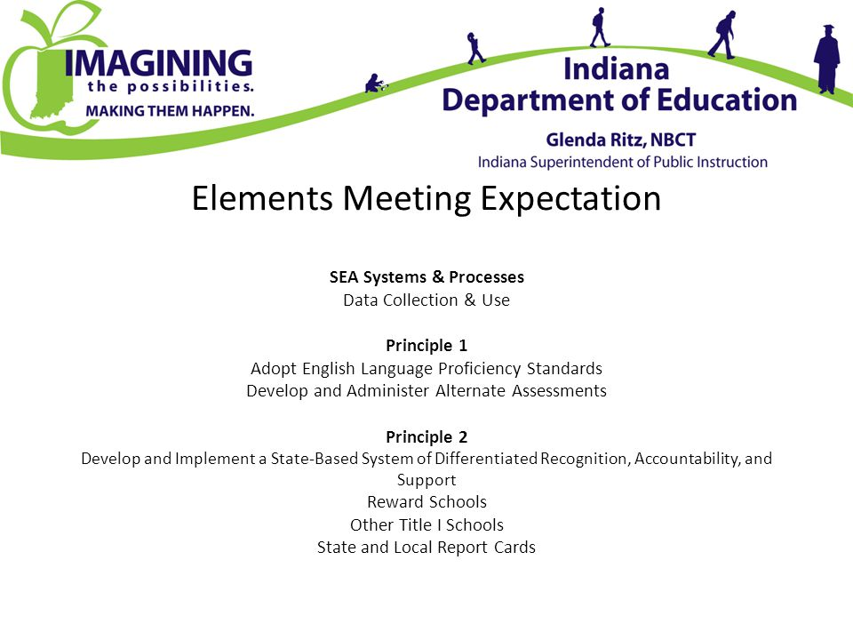 Elements Meeting Expectation SEA Systems & Processes Data Collection & Use Principle 1 Adopt English Language Proficiency Standards Develop and Administer Alternate Assessments Principle 2 Develop and Implement a State-Based System of Differentiated Recognition, Accountability, and Support Reward Schools Other Title I Schools State and Local Report Cards