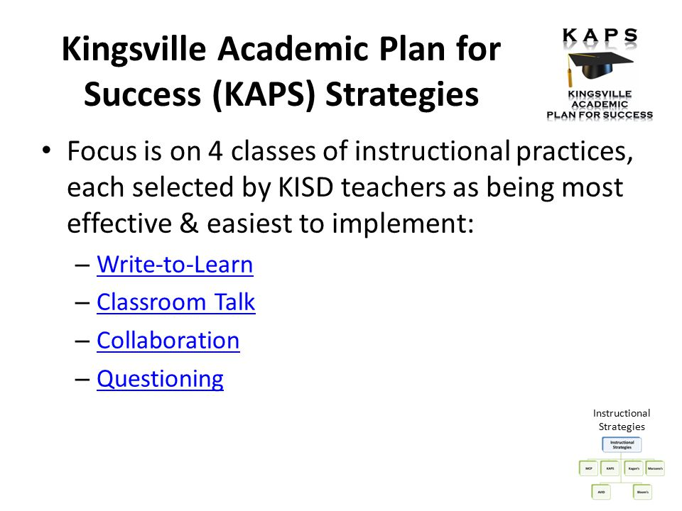 Kingsville Academic Plan for Success (KAPS) Strategies Focus is on 4 classes of instructional practices, each selected by KISD teachers as being most