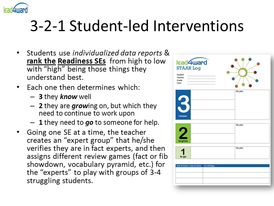 "3-2-1 Student-led Interventions Students use individualized data reports & rank the Readiness SEs from high to low with ""high"" being those things they"