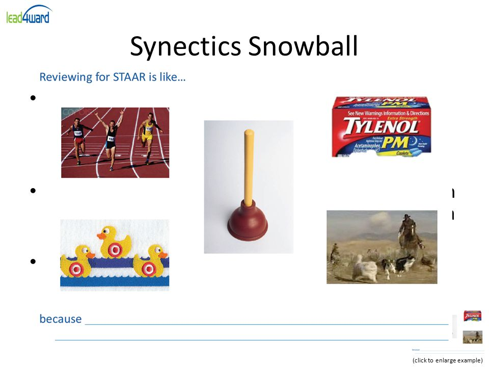 Synectics Snowball This variation of the similarly-named Kagan strategy requires students to make associations between different & apparently irreleva