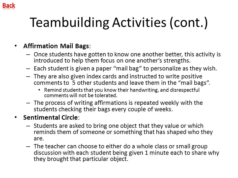 Teambuilding Activities (cont.) Affirmation Mail Bags: – Once students have gotten to know one another better, this activity is introduced to help the