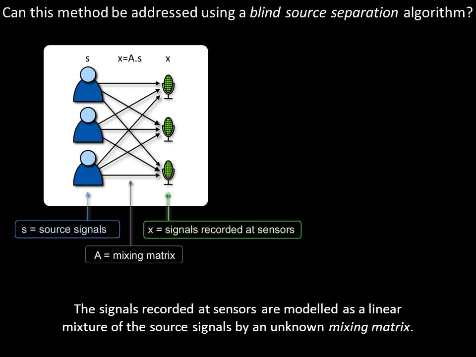 note that u ≠ s because of scaling and permutations Blind source separation aims at finding an unmixing matrix that would recover the original source signals Can this method be addressed using a blind source separation algorithm?