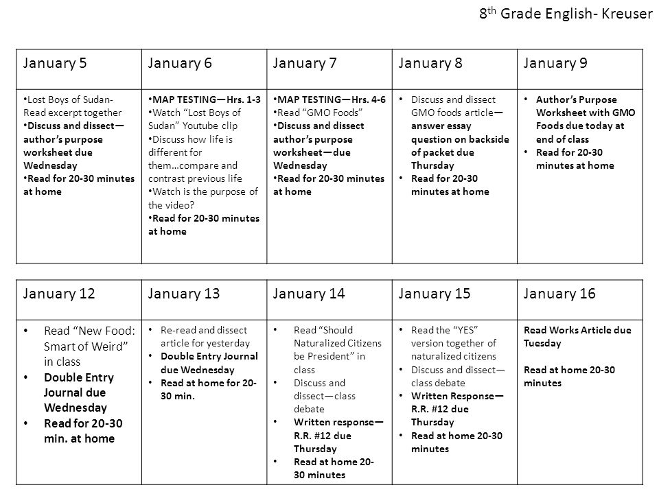 January 5January 6January 7January 8January 9 Lost Boys of Sudan- Read excerpt together Discuss and dissect— author's purpose worksheet due Wednesday Read for 20-30 minutes at home MAP TESTING—Hrs.