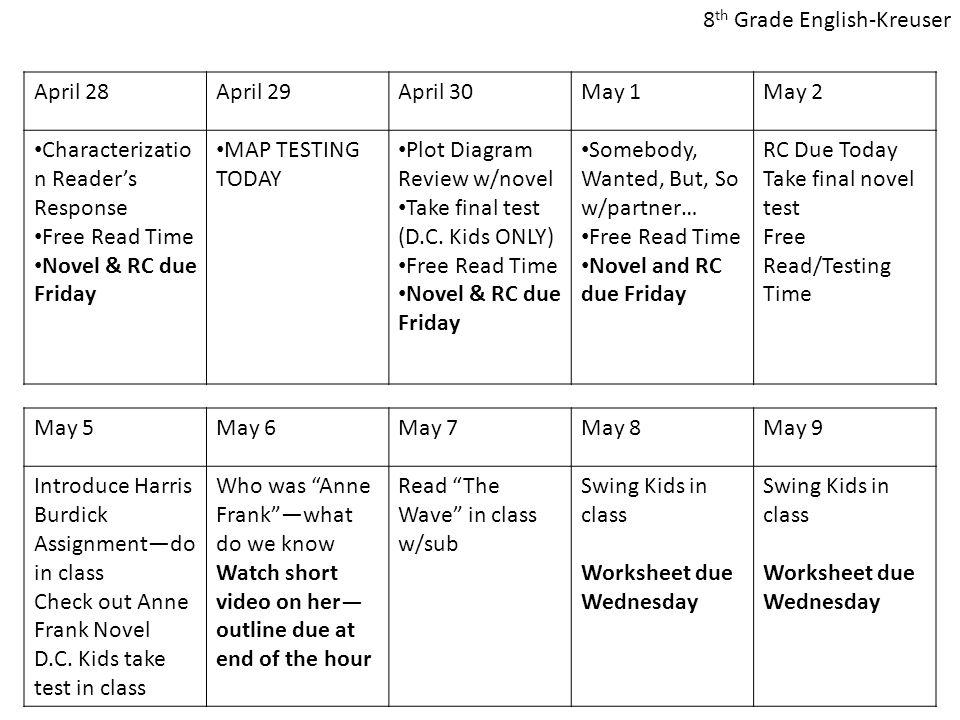 April 28April 29April 30May 1May 2 Characterizatio n Reader's Response Free Read Time Novel & RC due Friday MAP TESTING TODAY Plot Diagram Review w/no