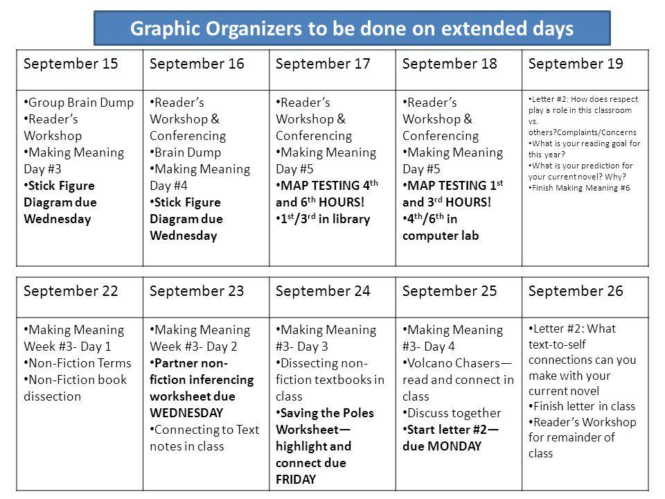 September 15September 16September 17September 18September 19 Group Brain Dump Reader's Workshop Making Meaning Day #3 Stick Figure Diagram due Wednesd