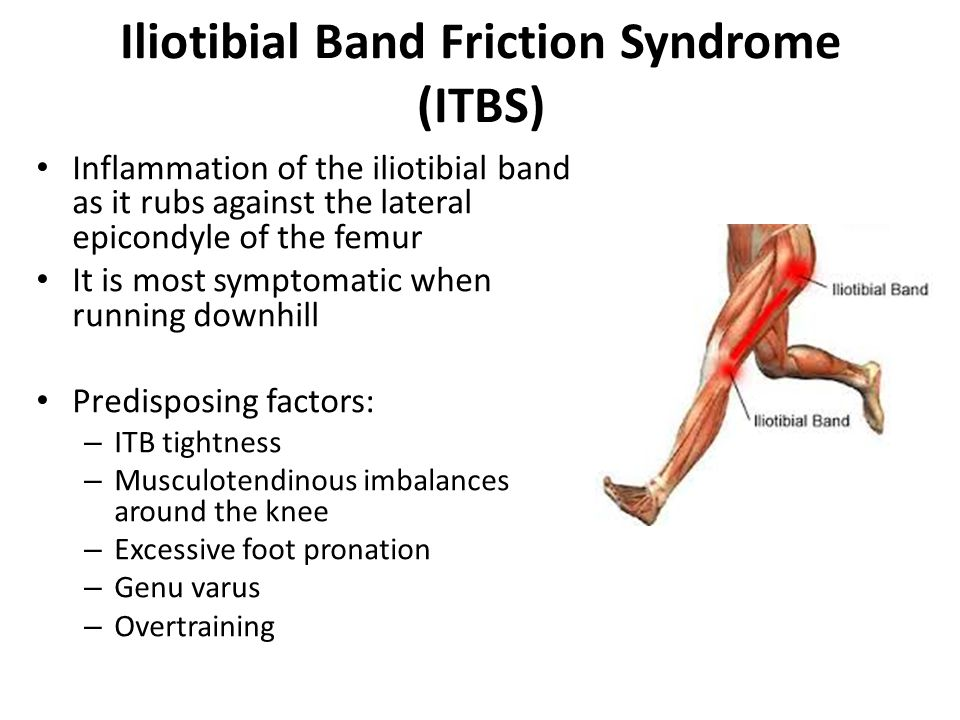 Iliotibial Band Friction Syndrome (ITBS) Inflammation of the iliotibial band as it rubs against the lateral epicondyle of the femur It is most symptomatic when running downhill Predisposing factors: – ITB tightness – Musculotendinous imbalances around the knee – Excessive foot pronation – Genu varus – Overtraining