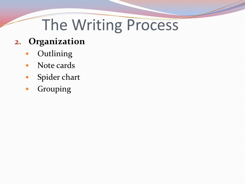 The Writing Process 2. Organization Outlining Note cards Spider chart Grouping