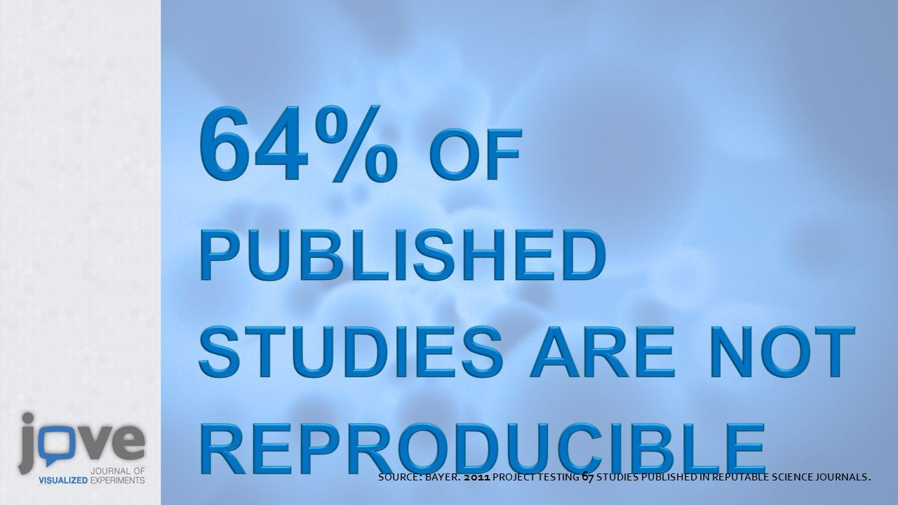 SOURCE : BAYER. 2011 PROJECT TESTING 67 STUDIES PUBLISHED IN REPUTABLE SCIENCE JOURNALS.