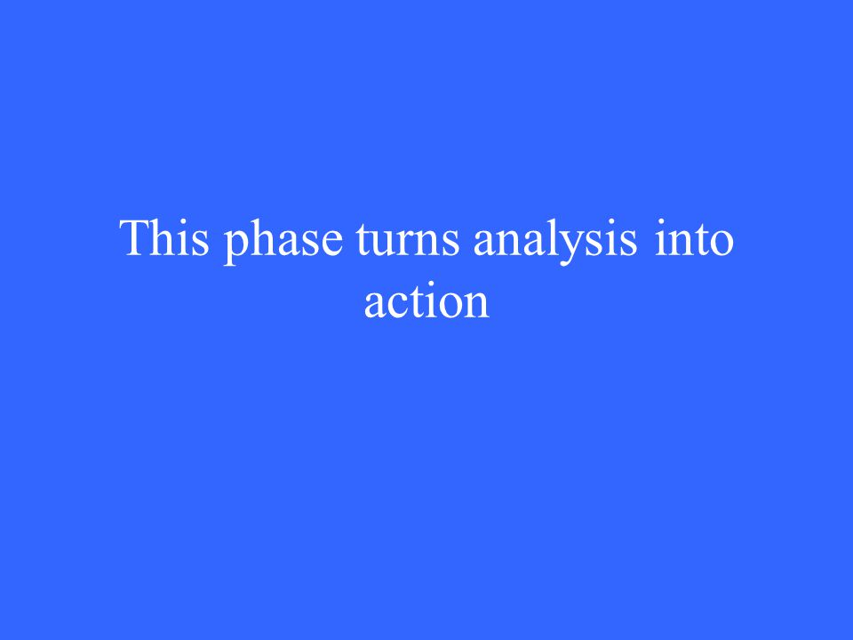 This phase turns analysis into action