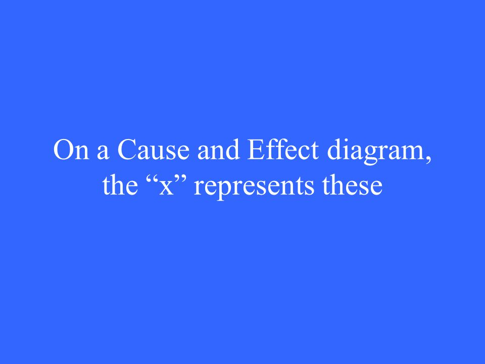 "On a Cause and Effect diagram, the ""x"" represents these"