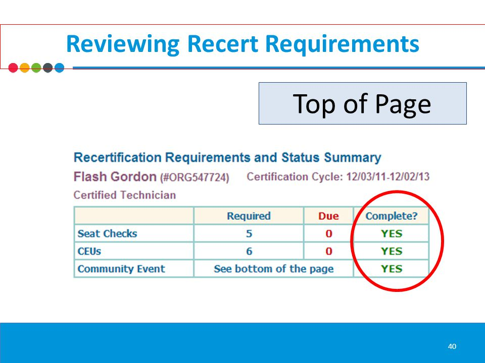 Reviewing Recert Requirements Top of Page 40