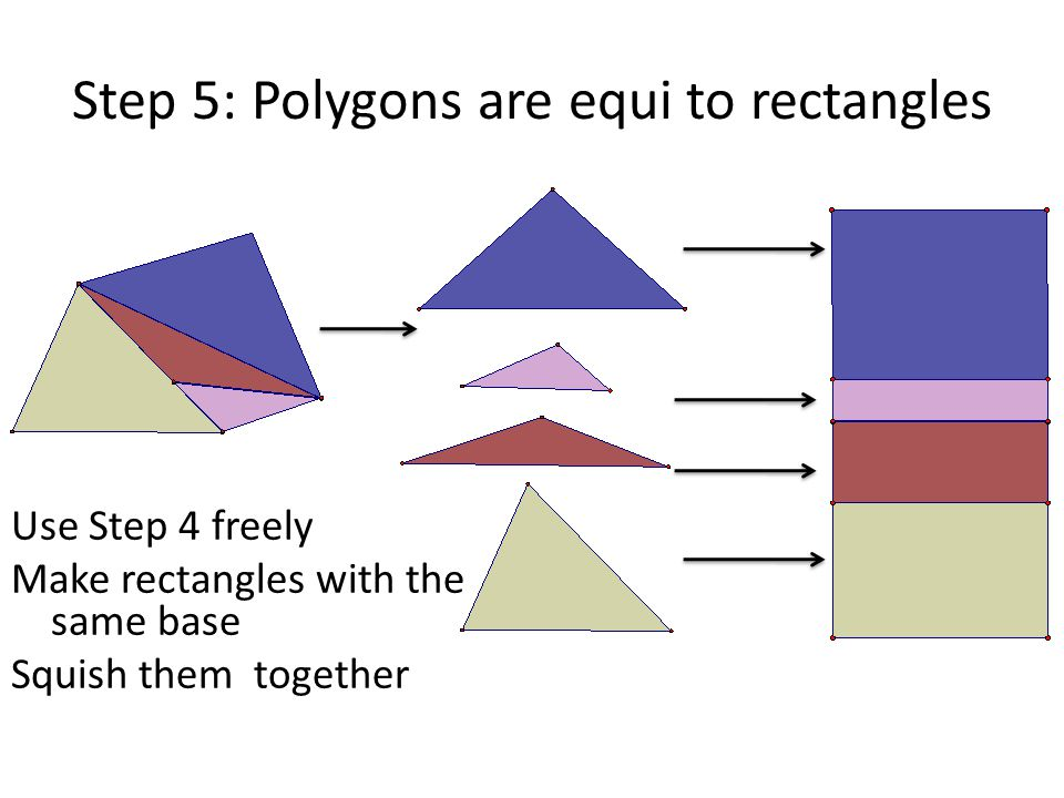 Step 5: Polygons are equi to rectangles Use Step 4 freely Make rectangles with the same base Squish them together