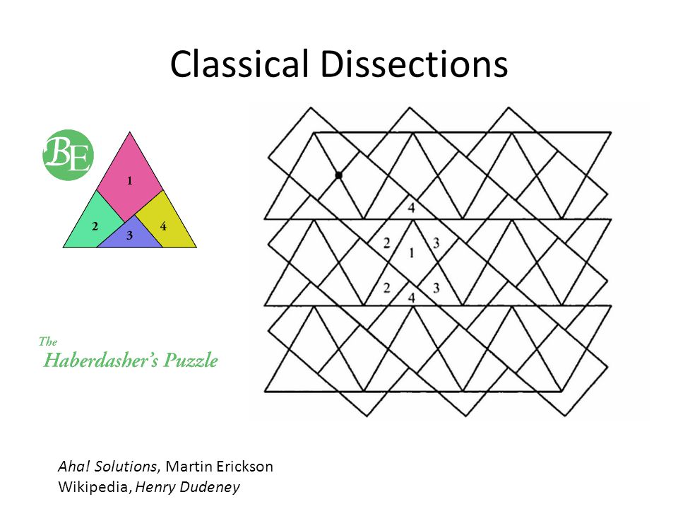 Classical Dissections Aha! Solutions, Martin Erickson Wikipedia, Henry Dudeney