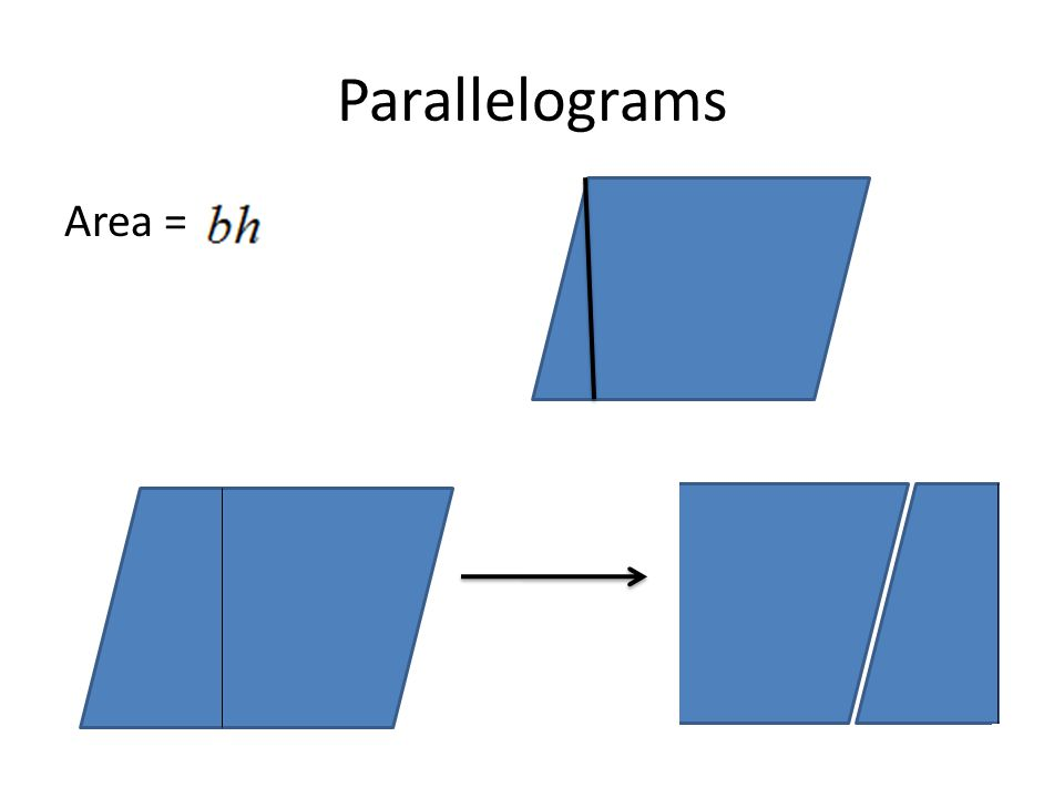 Parallelograms Area =