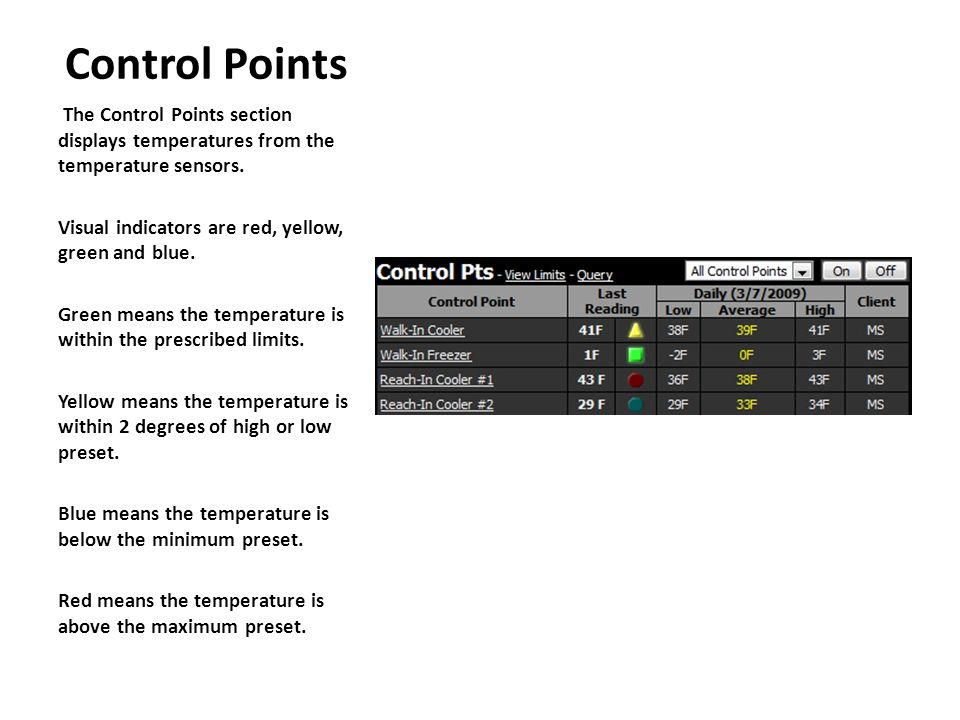 Control Points The Control Points section displays temperatures from the temperature sensors.