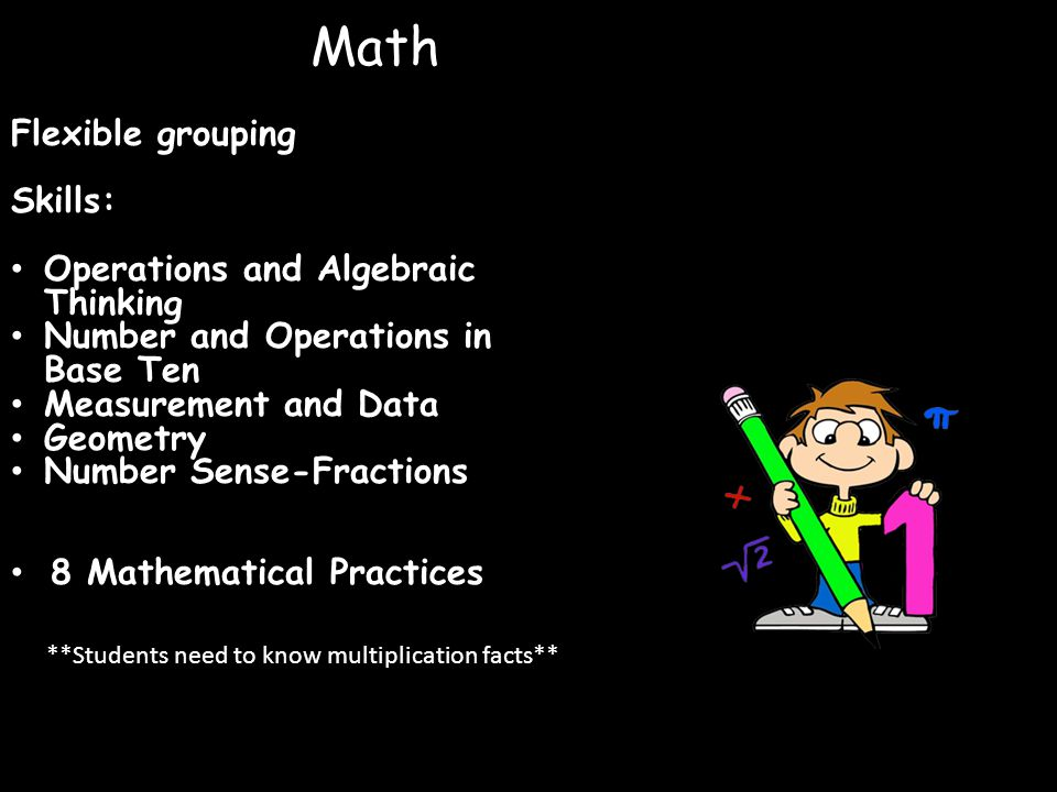 Math Flexible grouping Skills: Operations and Algebraic Thinking Number and Operations in Base Ten Measurement and Data Geometry Number Sense-Fraction