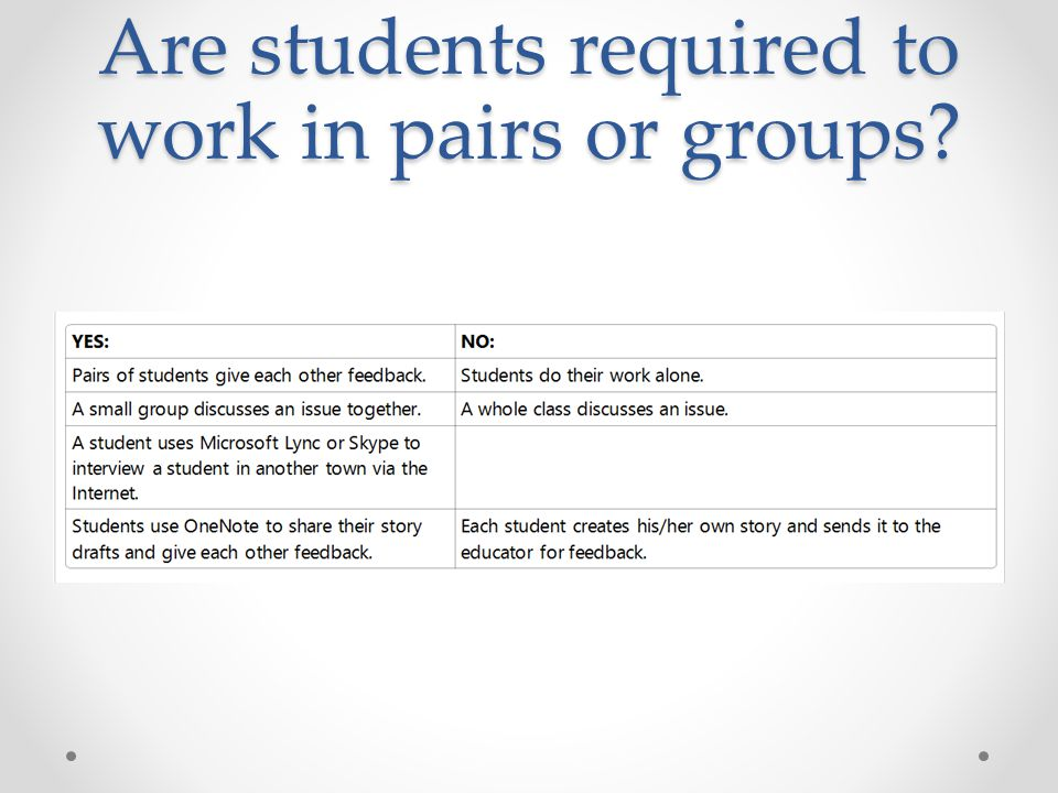 Are students required to work in pairs or groups?