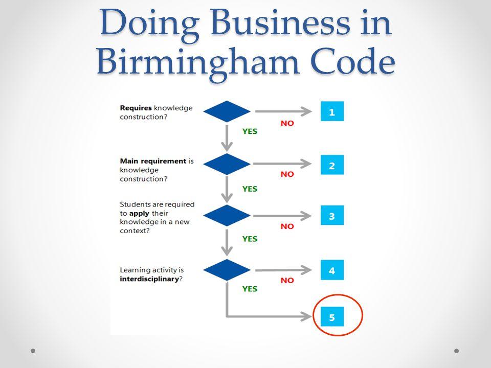 Doing Business in Birmingham Code