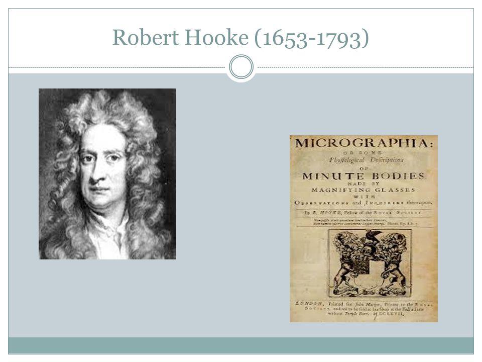 Robert Hooke (1653-1793)