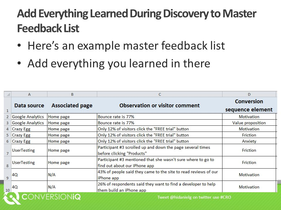 Add Everything Learned During Discovery to Master Feedback List Here's an example master feedback list Add everything you learned in there Tweet @hida
