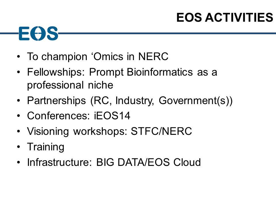 EOS Website