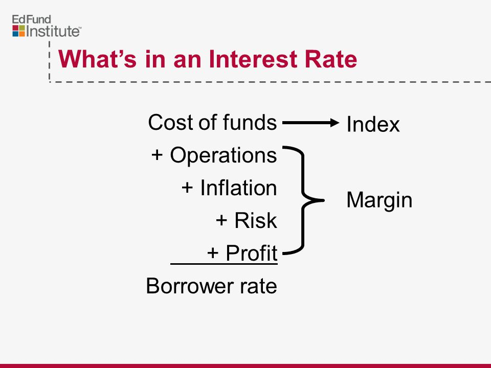 What's in an Interest Rate Cost of funds + Operations + Inflation + Risk + Profit Borrower rate Index Margin