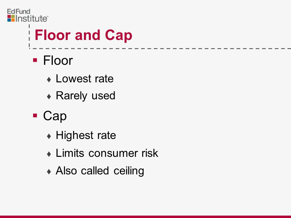 Floor and Cap  Floor ♦ Lowest rate ♦ Rarely used  Cap ♦ Highest rate ♦ Limits consumer risk ♦ Also called ceiling