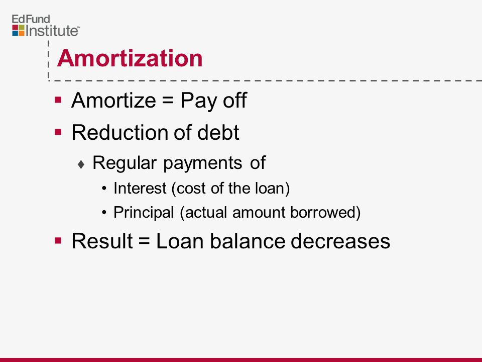 Amortization  Amortize = Pay off  Reduction of debt ♦ Regular payments of Interest (cost of the loan) Principal (actual amount borrowed)  Result = Loan balance decreases