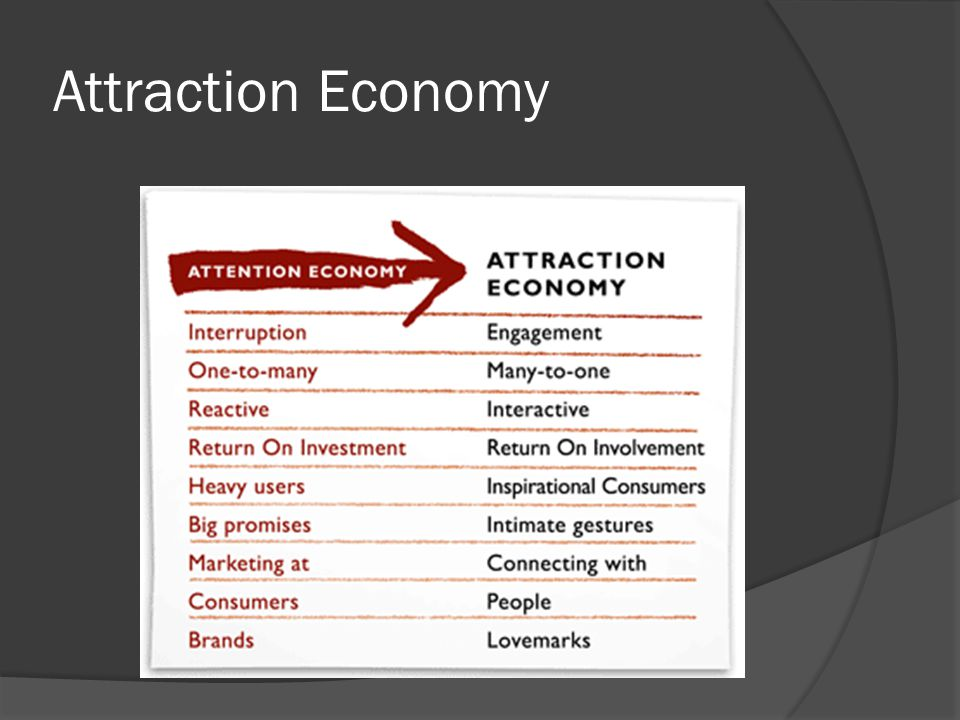 Attraction Economy