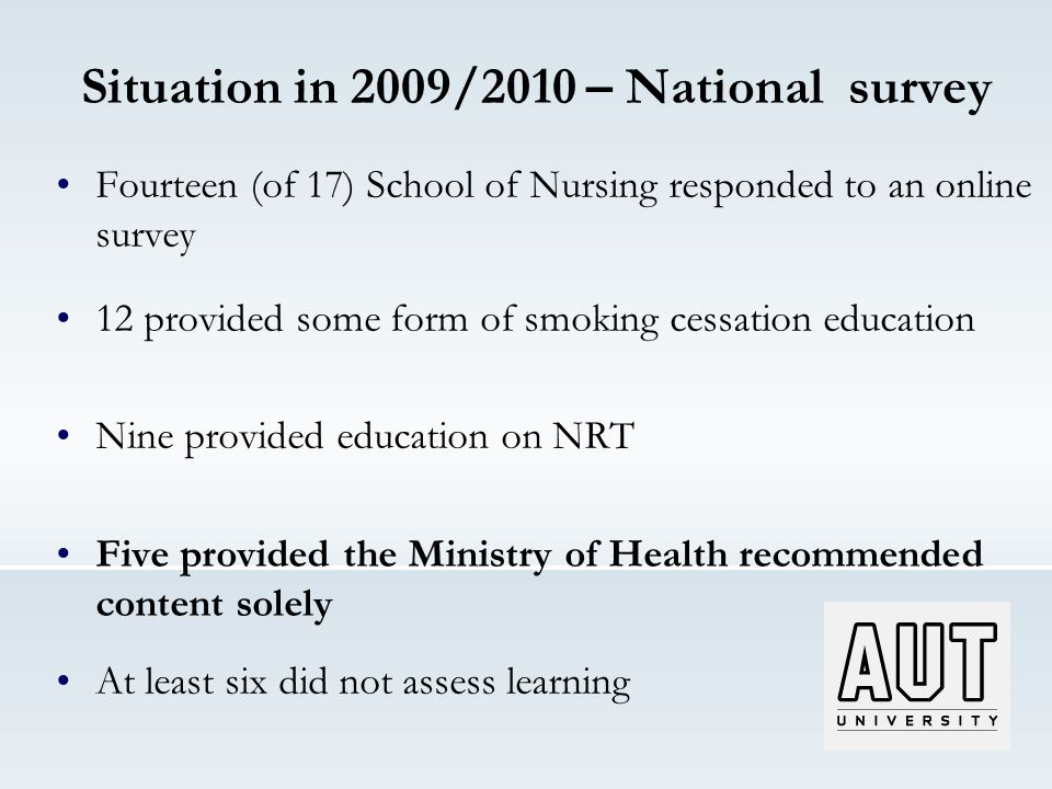 Situation in 2009/2010 – National survey Fourteen (of 17) School of Nursing responded to an online survey 12 provided some form of smoking cessation education Nine provided education on NRT Five provided the Ministry of Health recommended content solely At least six did not assess learning