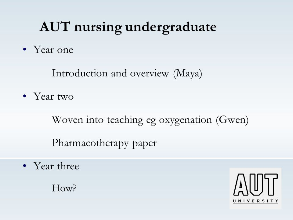 AUT nursing undergraduate Year one Introduction and overview (Maya) Year two Woven into teaching eg oxygenation (Gwen) Pharmacotherapy paper Year three How?
