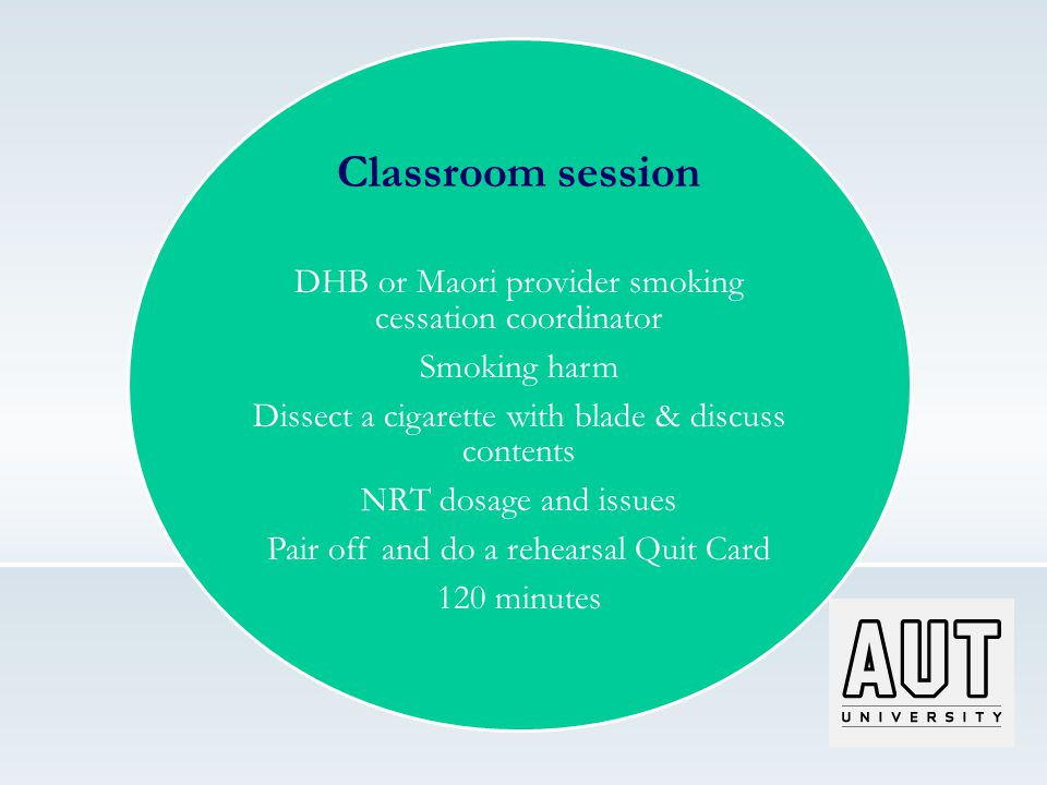 Classroom session DHB or Maori provider smoking cessation coordinator Smoking harm Dissect a cigarette with blade & discuss contents NRT dosage and issues Pair off and do a rehearsal Quit Card 120 minutes