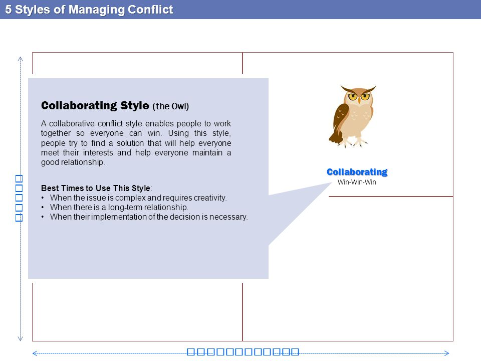 5 Styles of Managing Conflict Relationship Goals Collaborating Style (the Owl) A collaborative conflict style enables people to work together so every