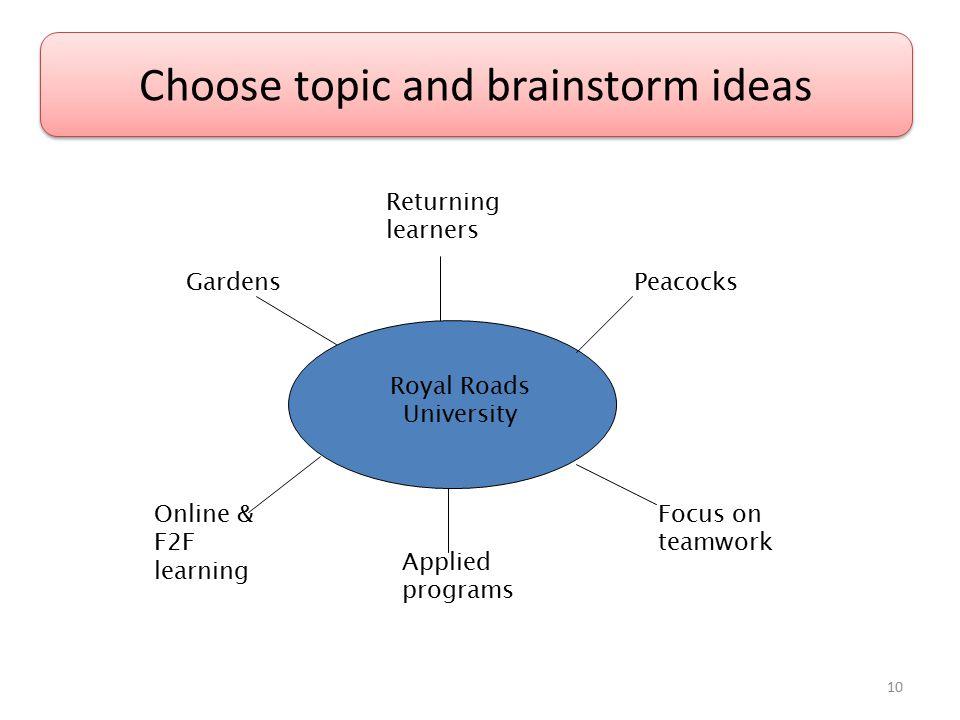 1. Choose Topic & Brainstorm Ideas Royal Roads University Peacocks Focus on teamwork Online & F2F learning Gardens Applied programs Returning learners