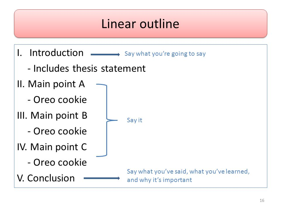 I.Introduction - Includes thesis statement II. Main point A - Oreo cookie III. Main point B - Oreo cookie IV. Main point C - Oreo cookie V. Conclusion