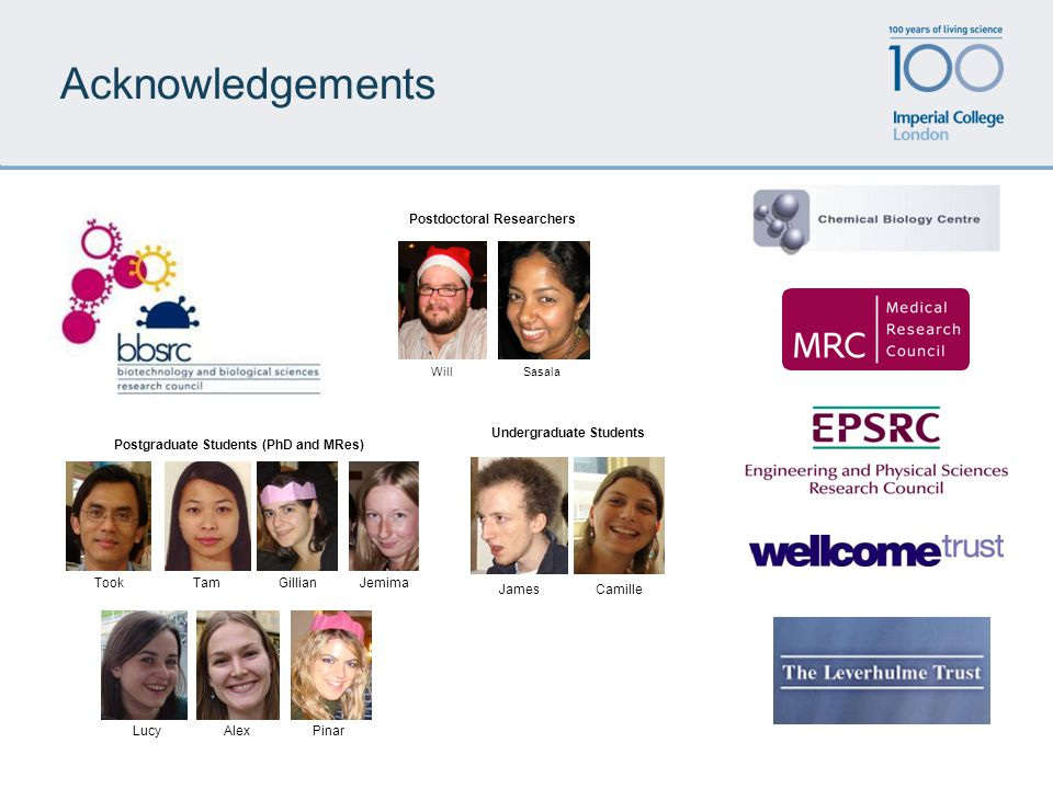 Acknowledgements JemimaGillianTamTook PinarAlexLucy Postgraduate Students (PhD and MRes) WillSasala Postdoctoral Researchers JamesCamille Undergraduat