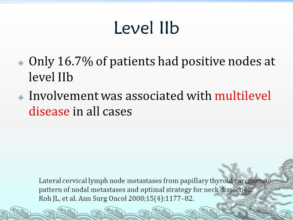Level IIb  Only 16.7% of patients had positive nodes at level IIb  Involvement was associated with multilevel disease in all cases Lateral cervical