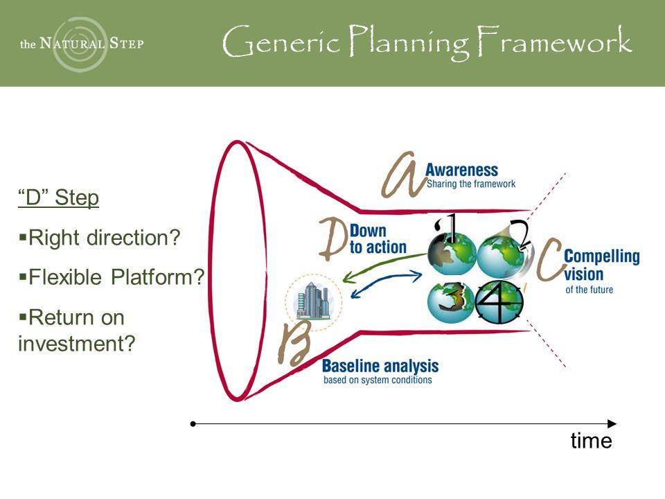 "Generic Planning Framework ""D"" Step  Right direction?  Flexible Platform?  Return on investment? time"