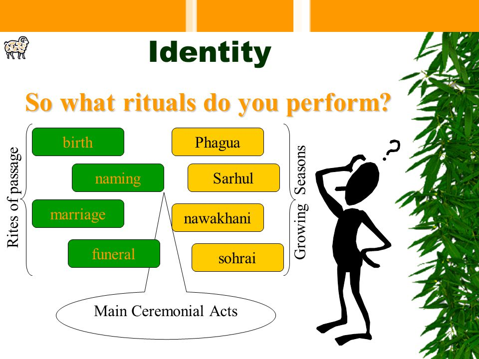 Main Ceremonial Acts Identity So what rituals do you perform.