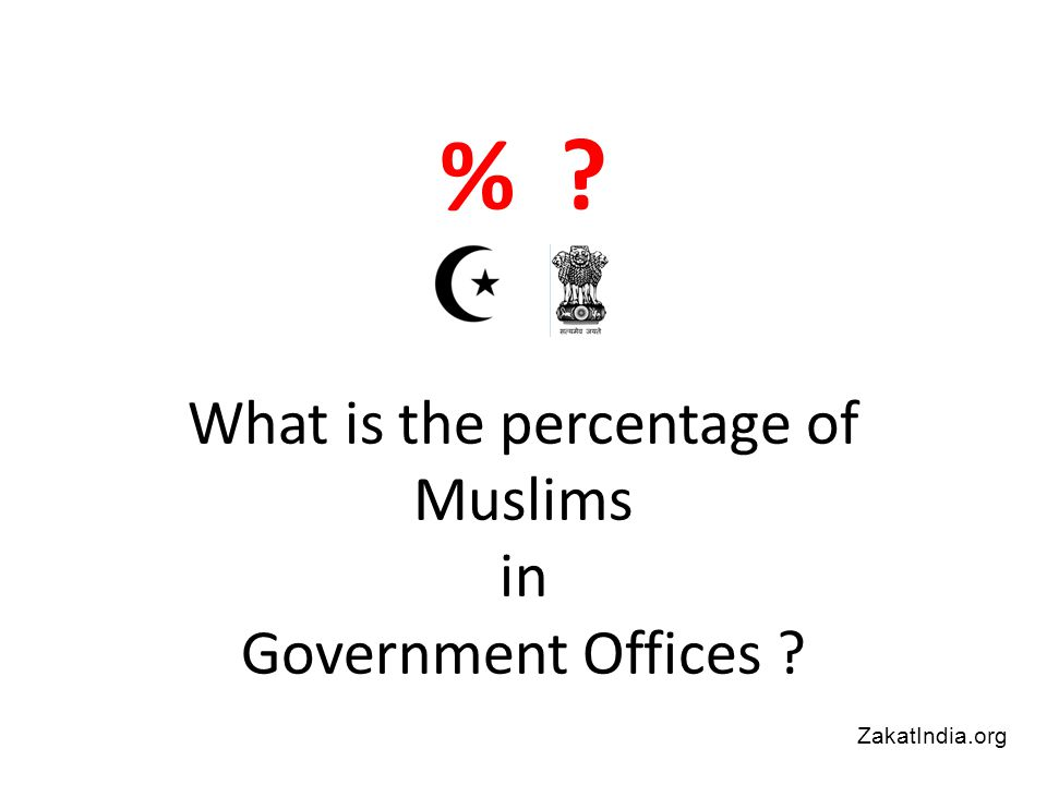 % What is the percentage of Muslims in Government Offices ZakatIndia.org