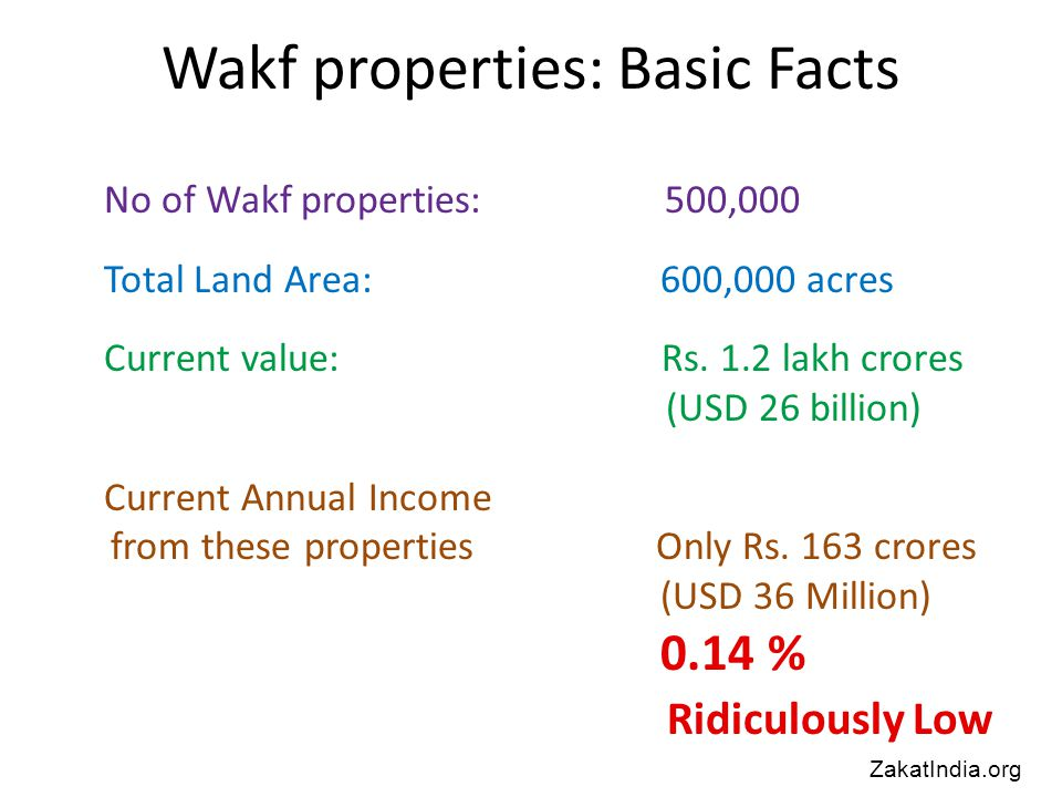 Wakf properties: Basic Facts No of Wakf properties: 500,000 Total Land Area: 600,000 acres Current value: Rs.