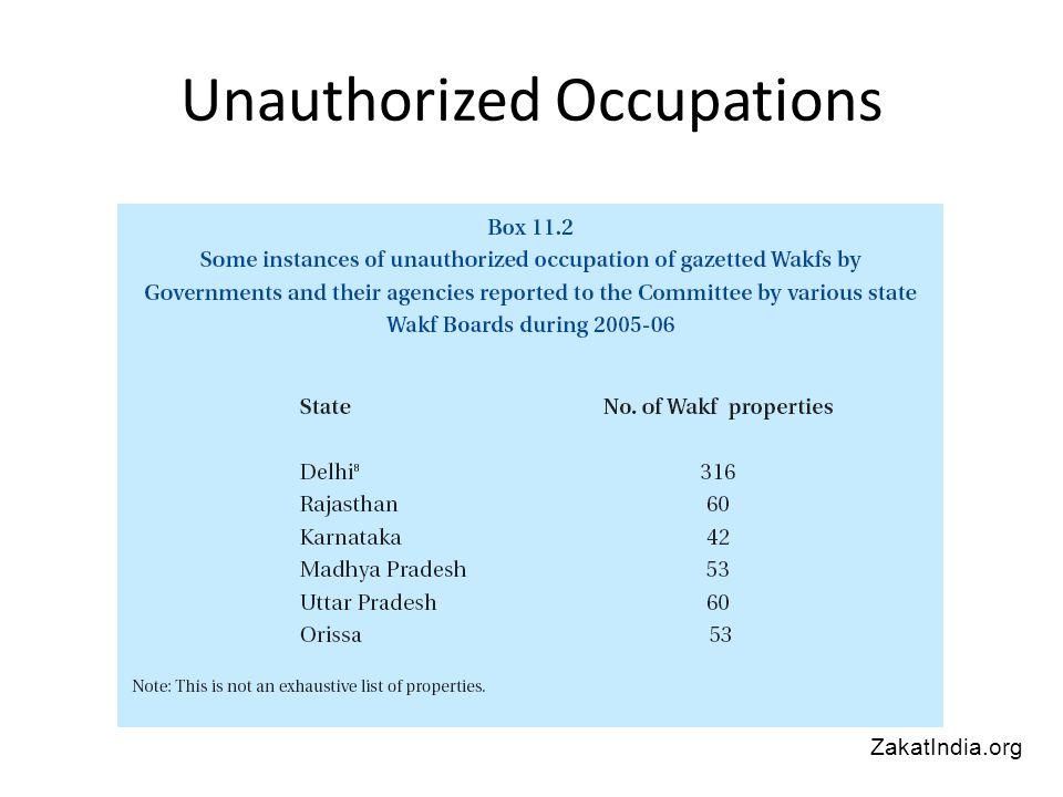Unauthorized Occupations ZakatIndia.org
